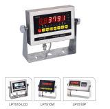 LED-Bildschirmanzeige, die Anzeiger wiegt