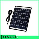 панели солнечных батарей 2W 3W 5W 8W 10W поликристаллические фотовольтайческие миниые домашние