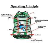 Безопасная энергосберегающая мимическая ядровая ловушка москита