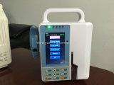 小型の病院装置の獣医の注入ポンプ