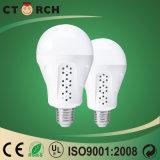 電気不足のために5W有用なCtorhのブランド有料LEDの緊急の球根