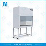 Suministro de aire Veritical gabinete de flujo laminar