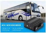 Camera van de Bus HD van Mdvr Compatibel is de Openlucht voor Zijaanzicht met Alle Voertuigen met Waterdichte IP66