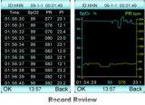 O oxímetro de pulso Oxyt Meditech com Histograma e visualização da onda de SpO2