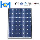 Meilleur prix pour panneau solaire PV Module monocristallin de verre en verre