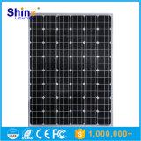 Panneau solaire 200W mono avec une haute qualité