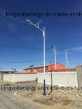 indicatore luminoso solare economico 50watt con capienza più bassa