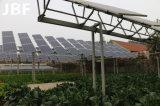 205W один кристалл кремниевых солнечных фотоэлектрических панели, Mono-Crystalline Солнечная панель