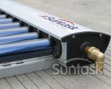 SRCC及びKeymarkの太陽ソーラーコレクタ(SR10-58/1800)