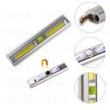 Neues Entwurf PFEILER LED Arbeits-Licht mit Magneten (44-1K1704)