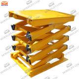 Table élévatrice de ciseaux hydrauliques pour des marchandises
