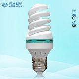 lampadine economizzarici d'energia approvate di RoHS della Turchia del Ce a spirale del mercato