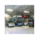 Sistema del estacionamiento del coche