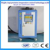sistema di raffreddamento raffreddato aria del refrigeratore di acqua 2.4tons per lo stampaggio ad iniezione