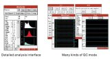 Автоматическое представление конюшни анализатора гематологии