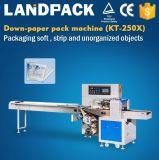 De automatische Beschikbare Machine van de Verpakking van de Omslag van het Masker Horizontale