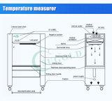 La cultura de la clase de tejido de suministro de aire horizontal de 100 bancos limpio