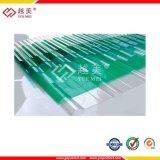 中国の広州Yuemeiのポリカーボネートシートの製造業者か製造者または工場