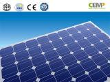 Alto comitato solare flessibile 280W di Monocrystyalline con il prezzo competitivo