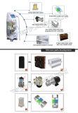 dispositif d'épilation de laser de la diode 808nm avec du ce RoHS