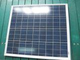 多小さい太陽電池パネル60W
