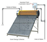 Presión calentador de agua solar con bobina de cobre Thermosyphon