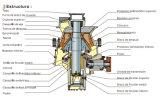 La production de haute concasseur à cônes hydraulique Prix (GPY1000)