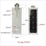 Solar Panel를 가진 15W Integrated Outdoor Solar Street Light