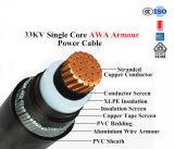 Core XLPE 0.6/1кв 1, кабель питания