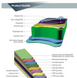 PVDF ou panneau Aluminumcomposite Polyester