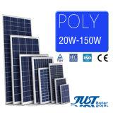 mono potere del comitato solare 20W per energia verde