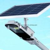 40Wは街灯のための多結晶性PVの太陽電池パネルを防水する