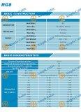 Koaxialkabel des Qualitäts-Fabrik-Preis-Rg8