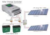 絶対必要PC1600f Series 45A、60A 12V/24V/36V/48V Auto Work MPPT Solar Controller