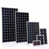 Панель солнечных батарей 2016 низкой цены 250W высокой эффективности