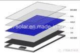 painel solar poli de eficiência 310W elevada