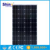 Высокая эффективность 100W Mono Солнечная панель с лучшим качеством