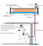 Riscaldatore di acqua calda solare di Exchang di calore (JJLSSNP)