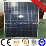 Matériau de silicium monocristallin et 1470*680*35mm Taille Panneau solaire 200W