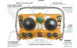 La barra di comando senza fili industriale industriale Radio Remote di CC 24V Telecrane F24-60 della barra di comando gestisce per la gru