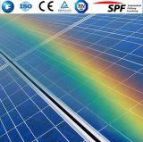 緩和された板ガラスの/Solarのパネルガラス明確なPVのモジュールの上塗を施してある