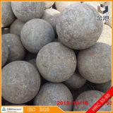 高品質の鍛造材の鋼球