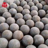 шарик кованой стали поставщика 75mm Shandong для станов шарика