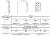Opzs De Reeks 2V2250ah van de batterij met Tubulaire Platen voor Telecome/UPS/Railway/Security/Medical/Alarm/Cable TV Appliation