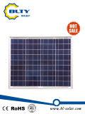poli comitati solari poco costosi della pila solare del comitato solare 50W