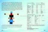 Alineación de rueda de V3d-300mv 3D