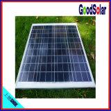 300Wの多結晶性かモノクリスタル太陽モジュールへの高性能30W