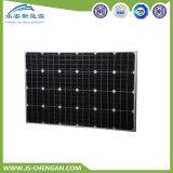 Фотоэлемент модуля PV панели солнечных батарей высокой эффективности 80W Mono
