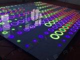 Nouveaux produits de brevets LED plancher de danse dynamique