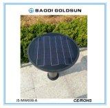 Лампа Комаров солнечной энергии для борьбы с сельскохозяйственными вредителями Чили